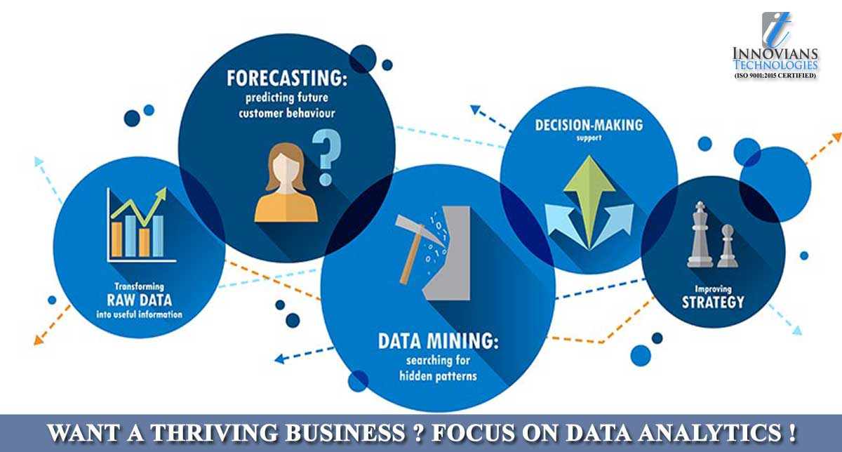 Want a Thriving Business? Focus on Data Analytics !!